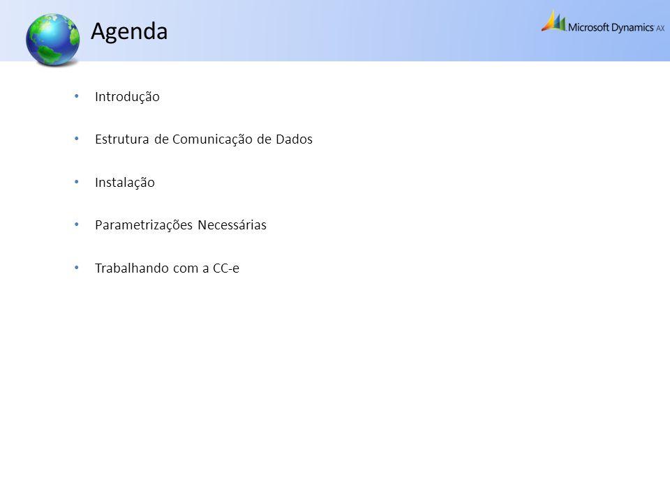 Agenda Introdução Estrutura de Comunicação de Dados Instalação