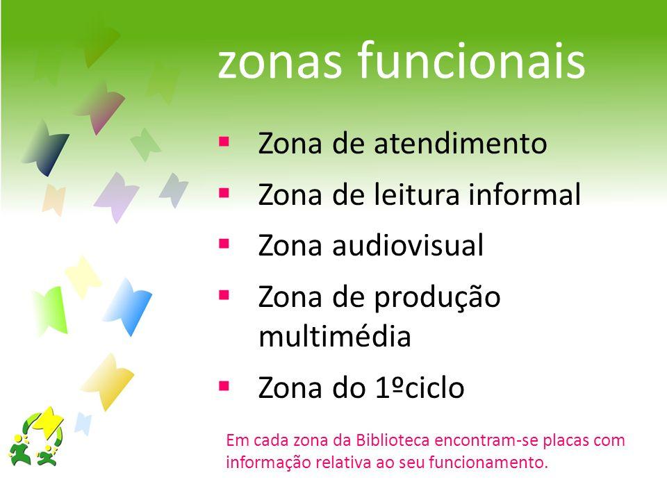 zonas funcionais Zona de atendimento Zona de leitura informal