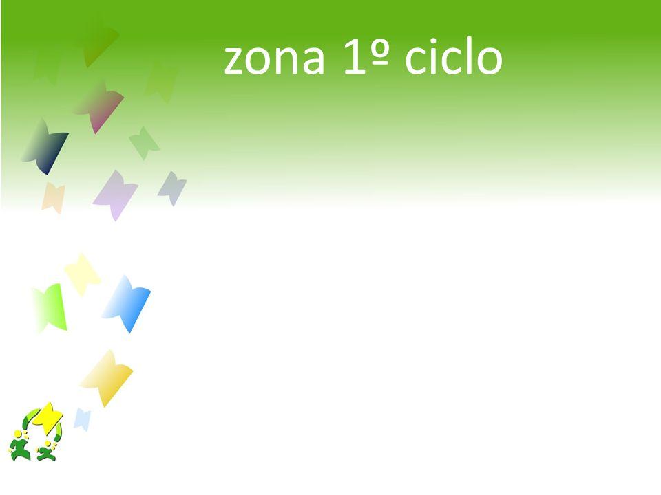 zona 1º ciclo