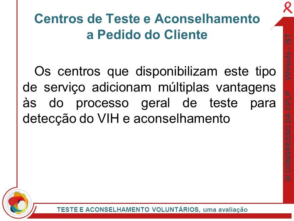 Centros de Teste e Aconselhamento a Pedido do Cliente
