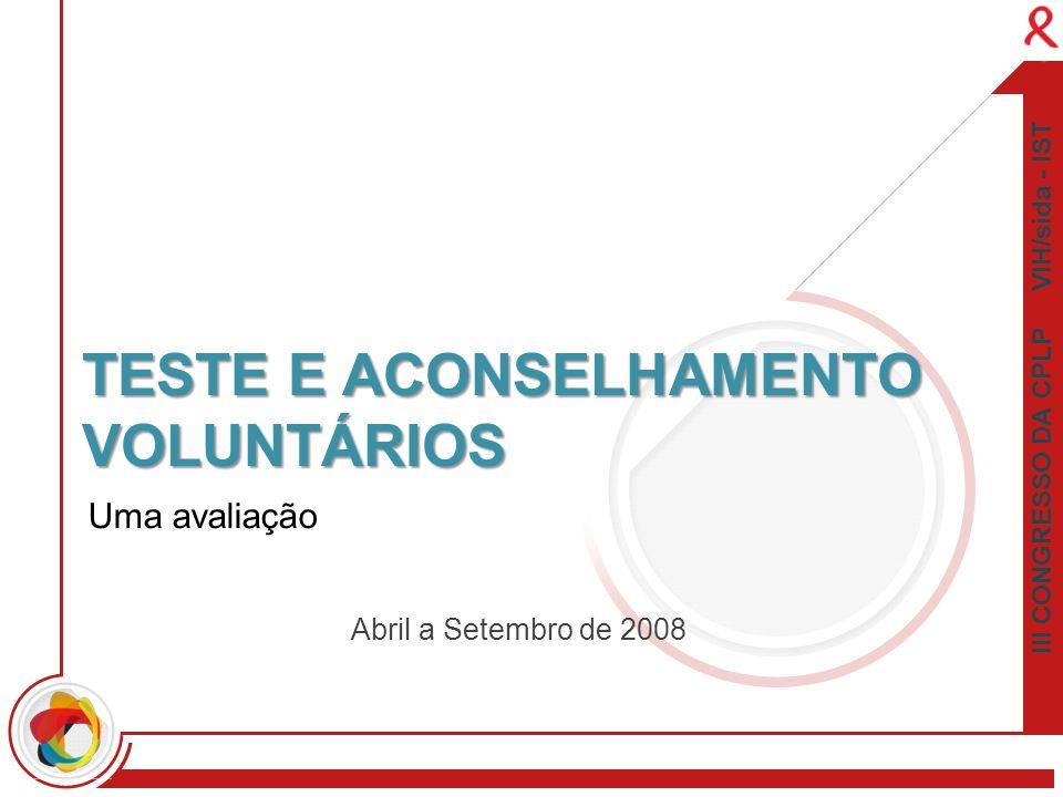 III CONGRESSO DA CPLP VIH/sida - IST