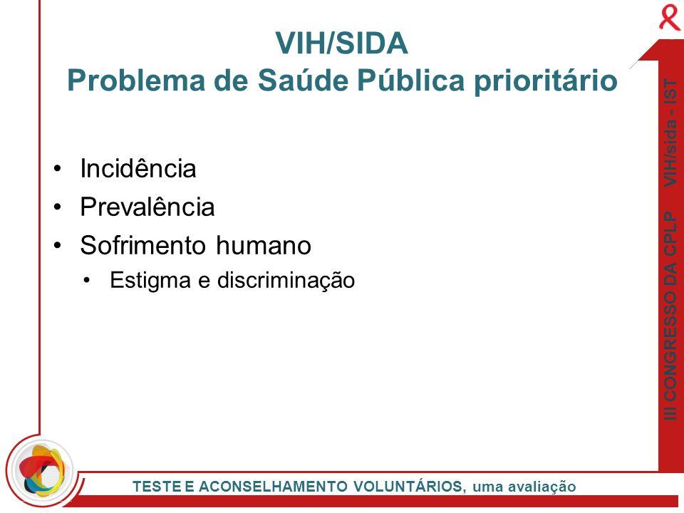 VIH/SIDA Problema de Saúde Pública prioritário