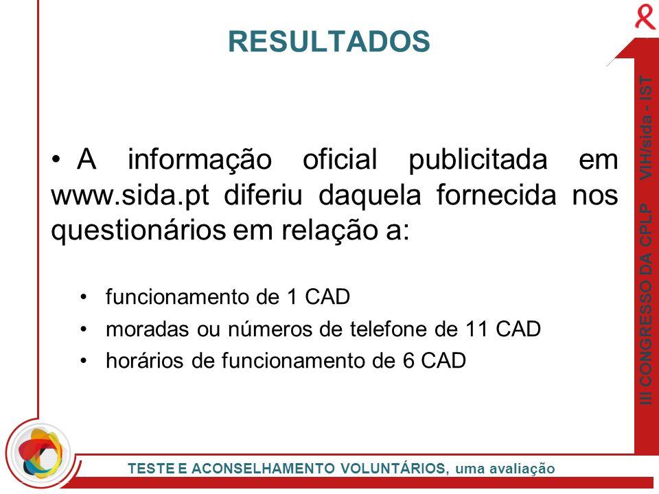 RESULTADOS A informação oficial publicitada em www.sida.pt diferiu daquela fornecida nos questionários em relação a: