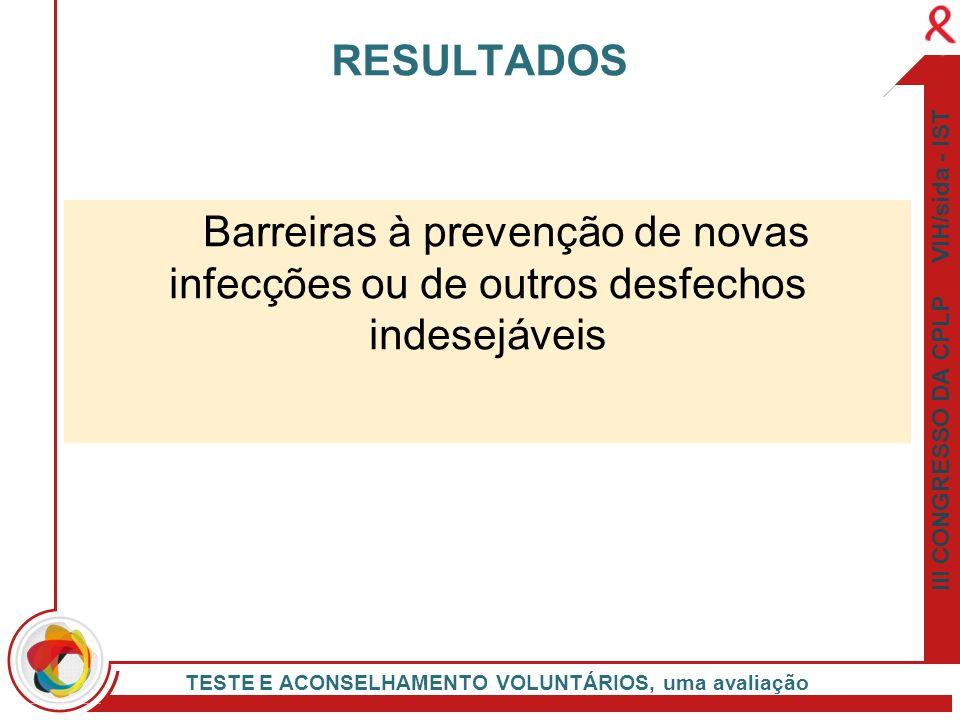 RESULTADOS Barreiras à prevenção de novas infecções ou de outros desfechos indesejáveis. III CONGRESSO DA CPLP VIH/sida - IST.