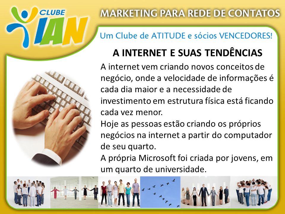 A INTERNET E SUAS TENDÊNCIAS