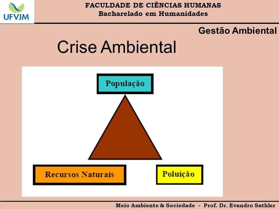 Crise Ambiental Gestão Ambiental FACULDADE DE CIÊNCIAS HUMANAS