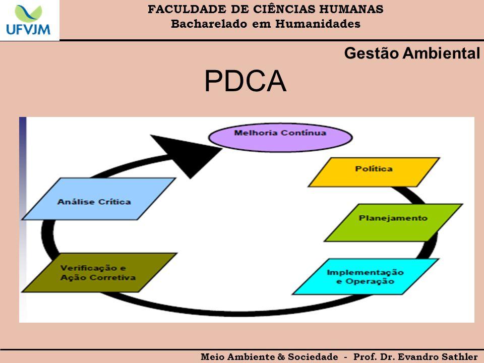 PDCA Gestão Ambiental FACULDADE DE CIÊNCIAS HUMANAS