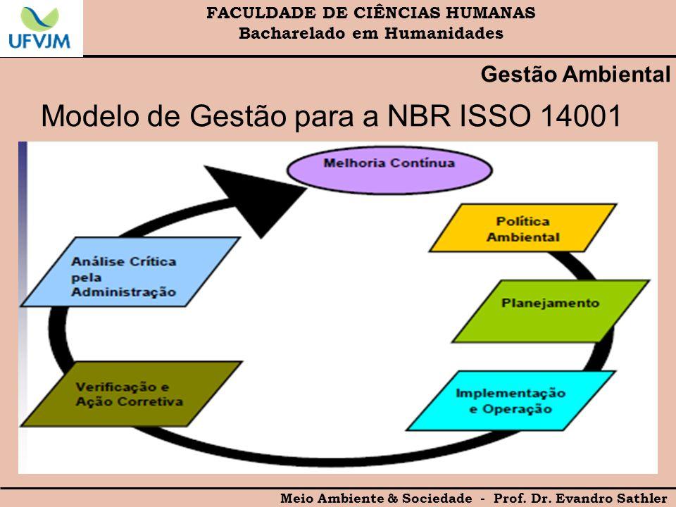 Modelo de Gestão para a NBR ISSO 14001
