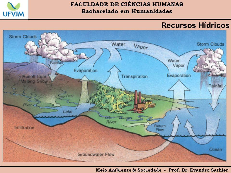 Recursos Hídricos FACULDADE DE CIÊNCIAS HUMANAS