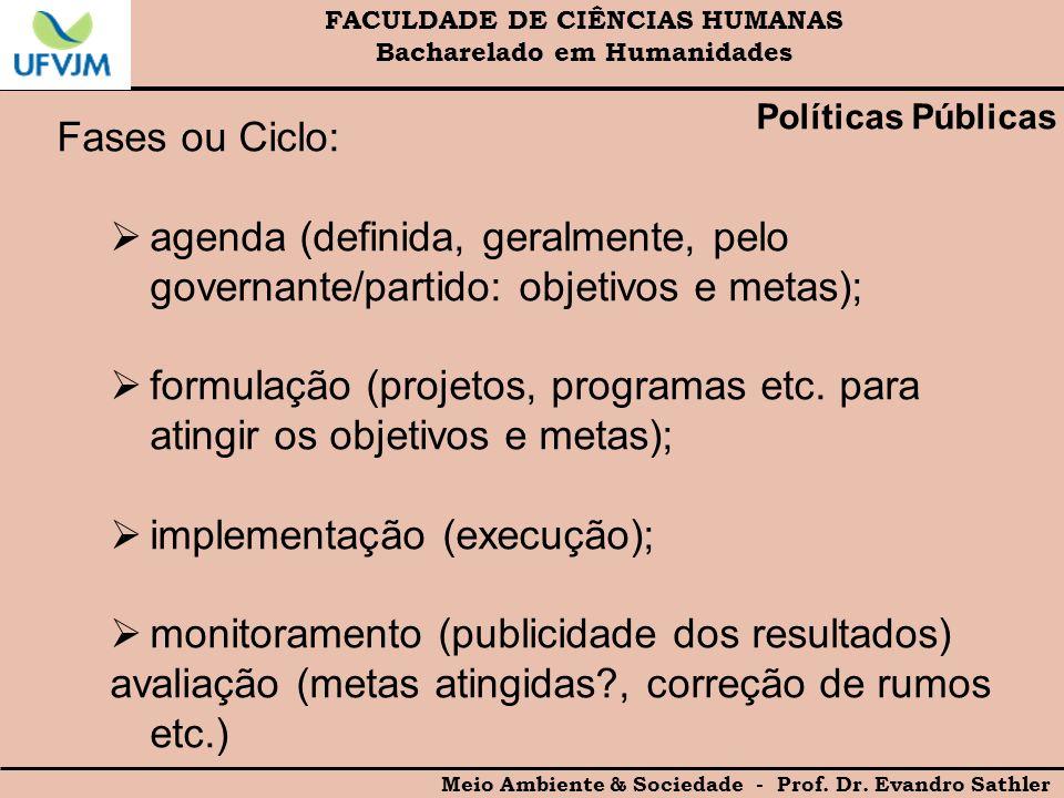 implementação (execução); monitoramento (publicidade dos resultados)