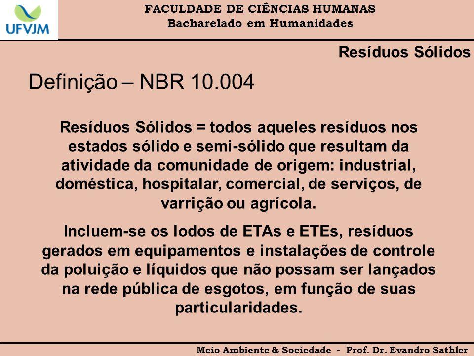 Definição – NBR 10.004 Resíduos Sólidos
