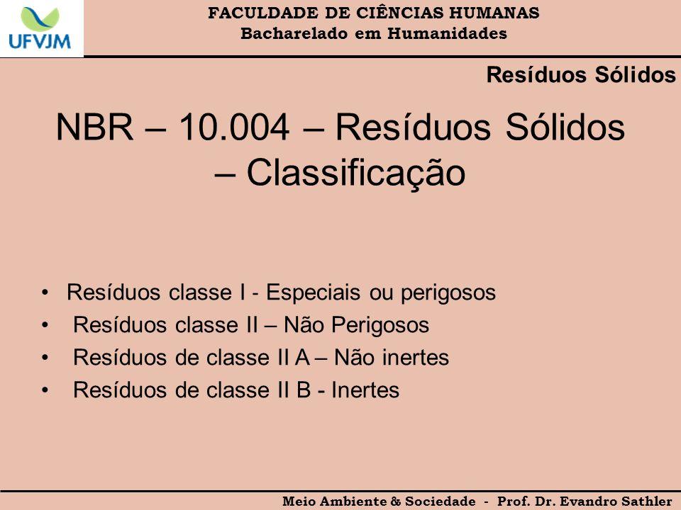 NBR – 10.004 – Resíduos Sólidos – Classificação