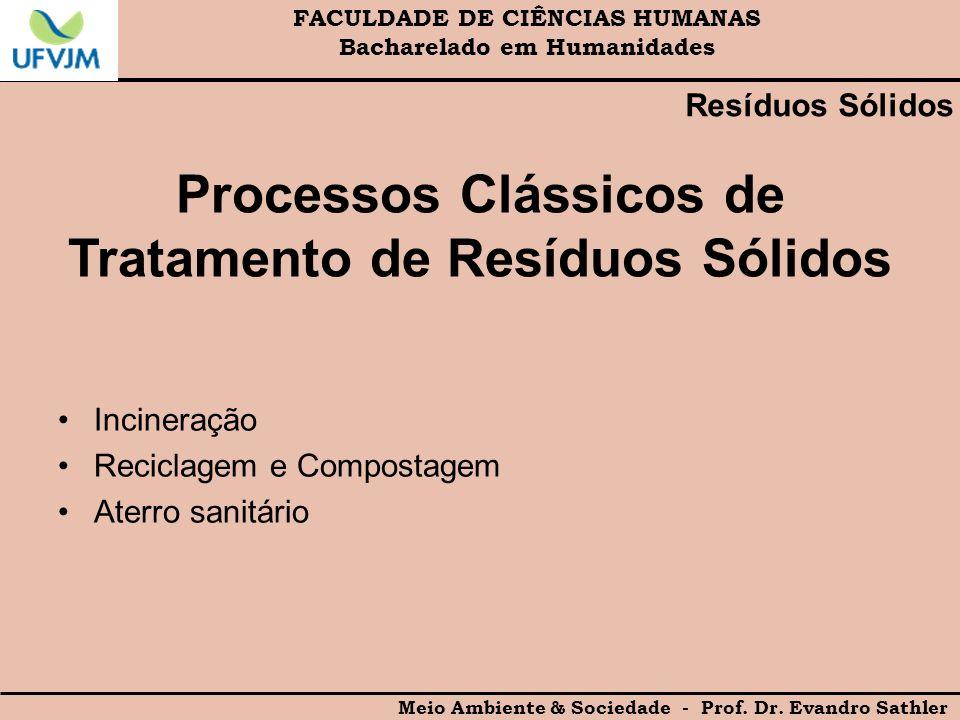 Processos Clássicos de Tratamento de Resíduos Sólidos