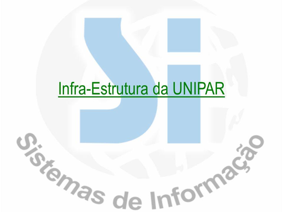 Infra-Estrutura da UNIPAR