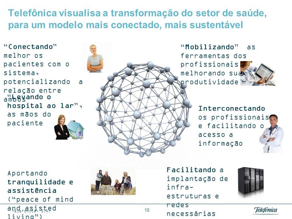 Neste desenvolvimento, eHealth e a Telemedicina serão alavancas chave no processo de inovação, através de soluções como: