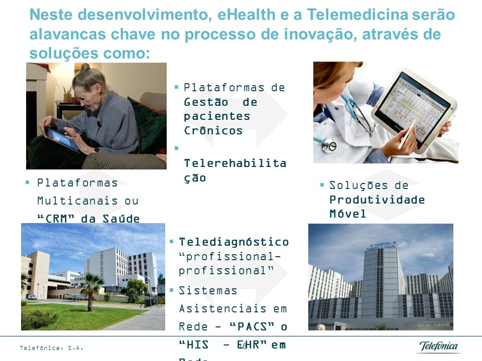 As plataformas Multicanal ou CRM da Saúde