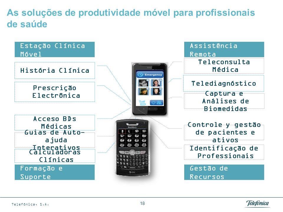 A Gestão de sistemas de Imagens Médicas - PACS em rede