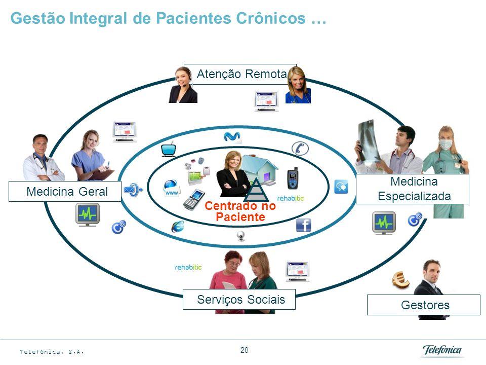 … sobre uma plataforma de serviço interativa
