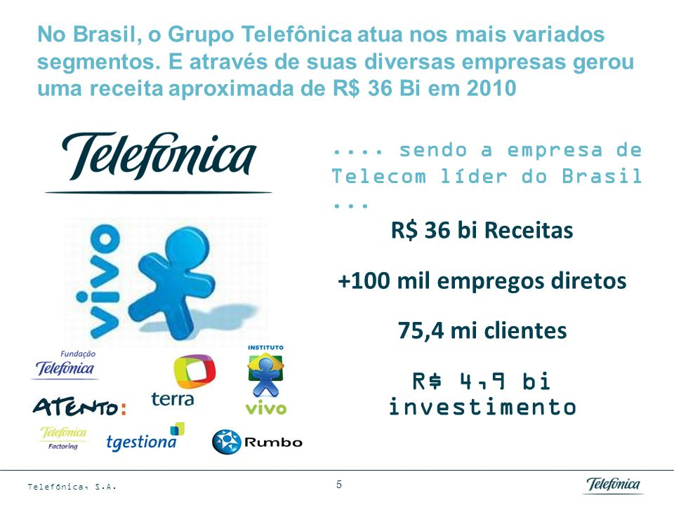 Resultados do 1º. Trimestre de 2011 - Fonte: Teleco