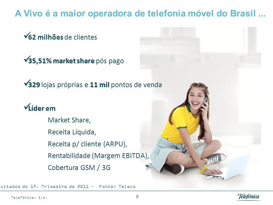 3.657 municípios conectados à Internet móvel, sendo 1.406 em rede 3G