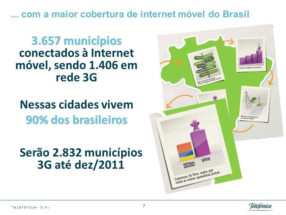 Investimentos acumulados (*) da Telefonica no Brasil (R$ Bilhões)