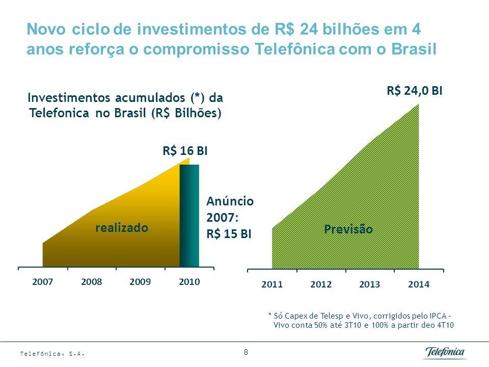 Compromisso de Futuro Crescer junto com o Brasil