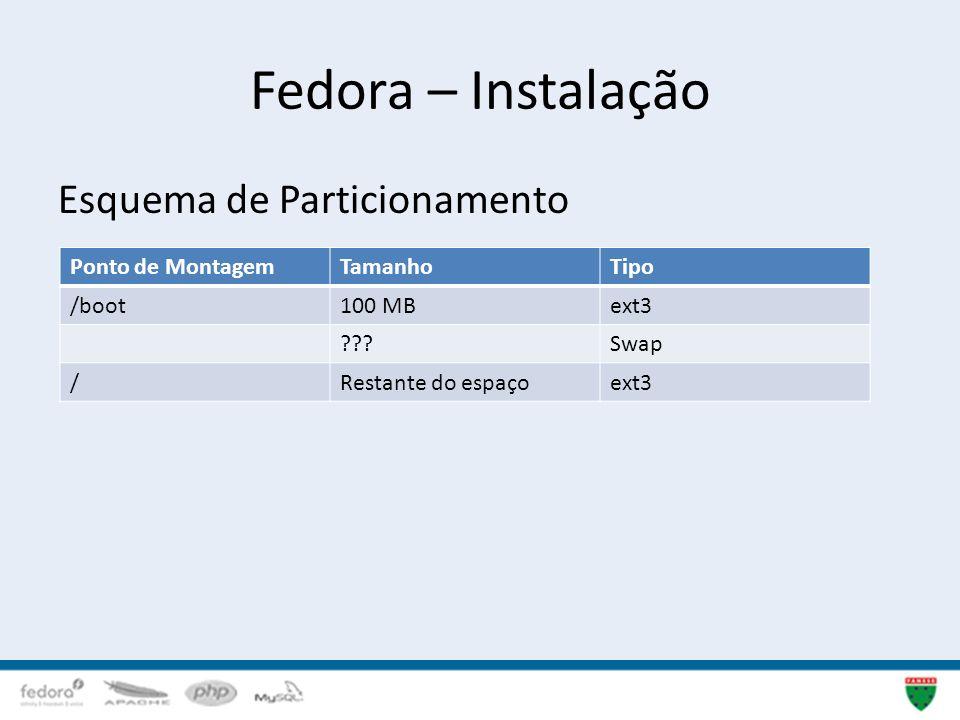 Fedora – Instalação Esquema de Particionamento Ponto de Montagem