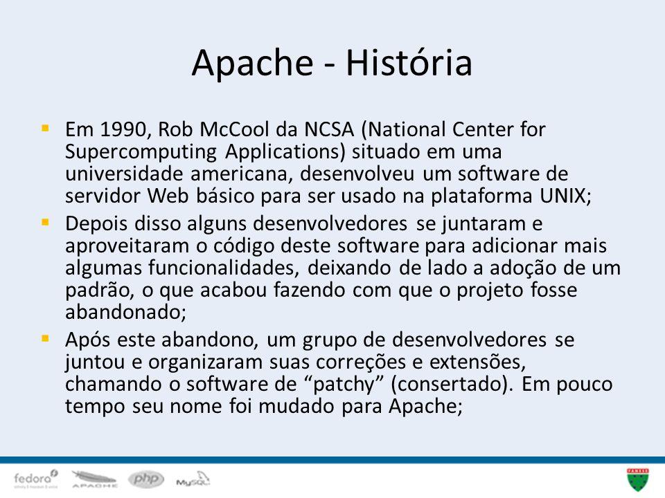 Apache - História