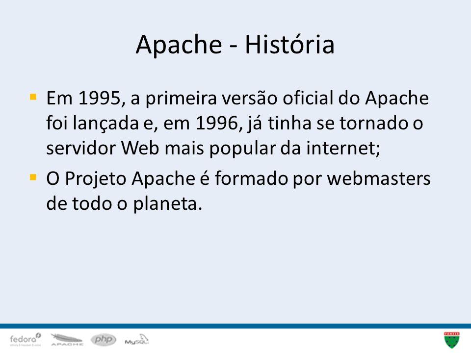 Apache - História Em 1995, a primeira versão oficial do Apache foi lançada e, em 1996, já tinha se tornado o servidor Web mais popular da internet;