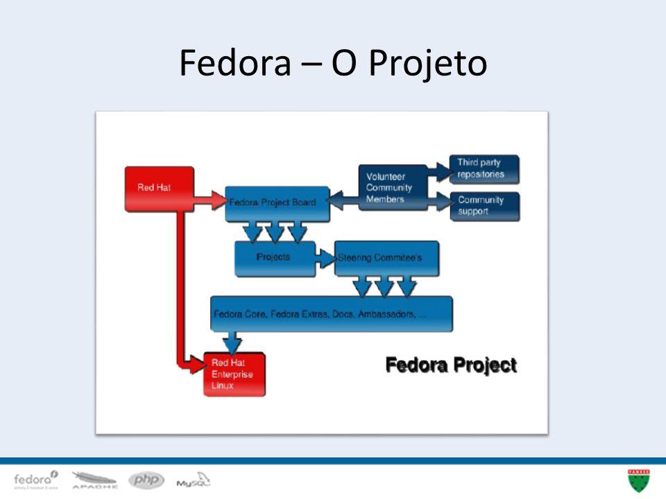 Fedora – O Projeto