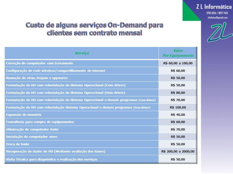 Custo de alguns serviços On-Demand para clientes sem contrato mensal