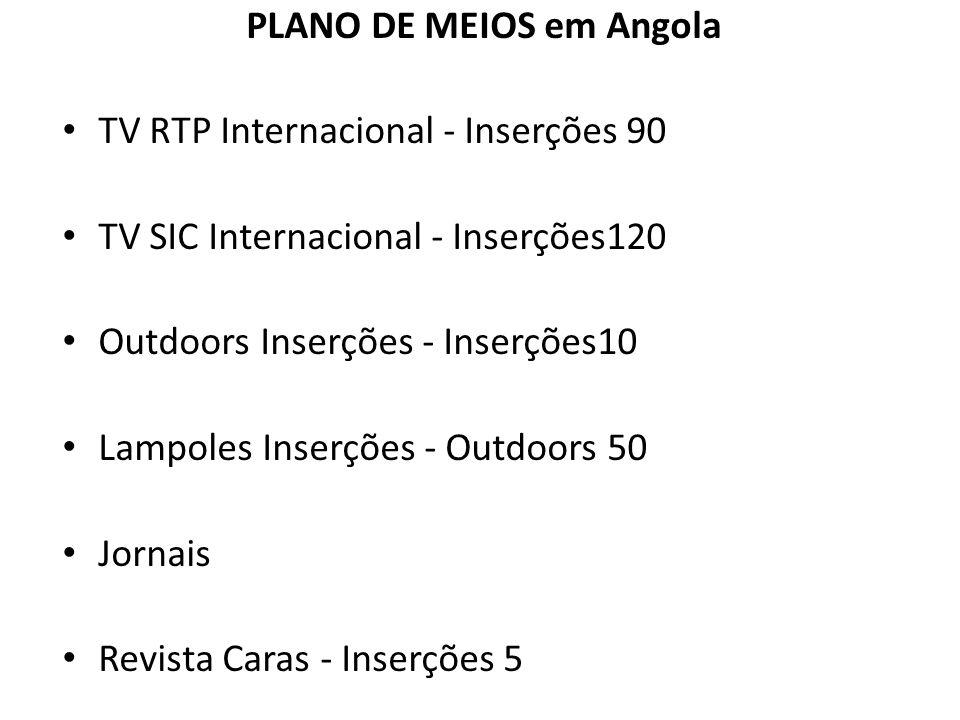 PLANO DE MEIOS em Angola