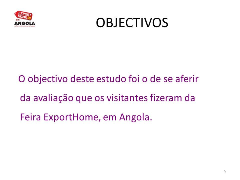 OBJECTIVOS O objectivo deste estudo foi o de se aferir da avaliação que os visitantes fizeram da Feira ExportHome, em Angola.
