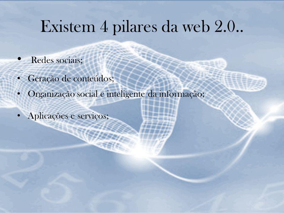 Existem 4 pilares da web 2.0.. Redes sociais; Geração de conteúdos;