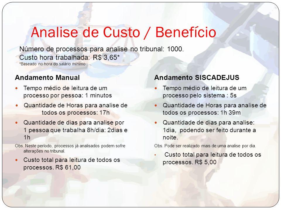 Analise de Custo / Benefício
