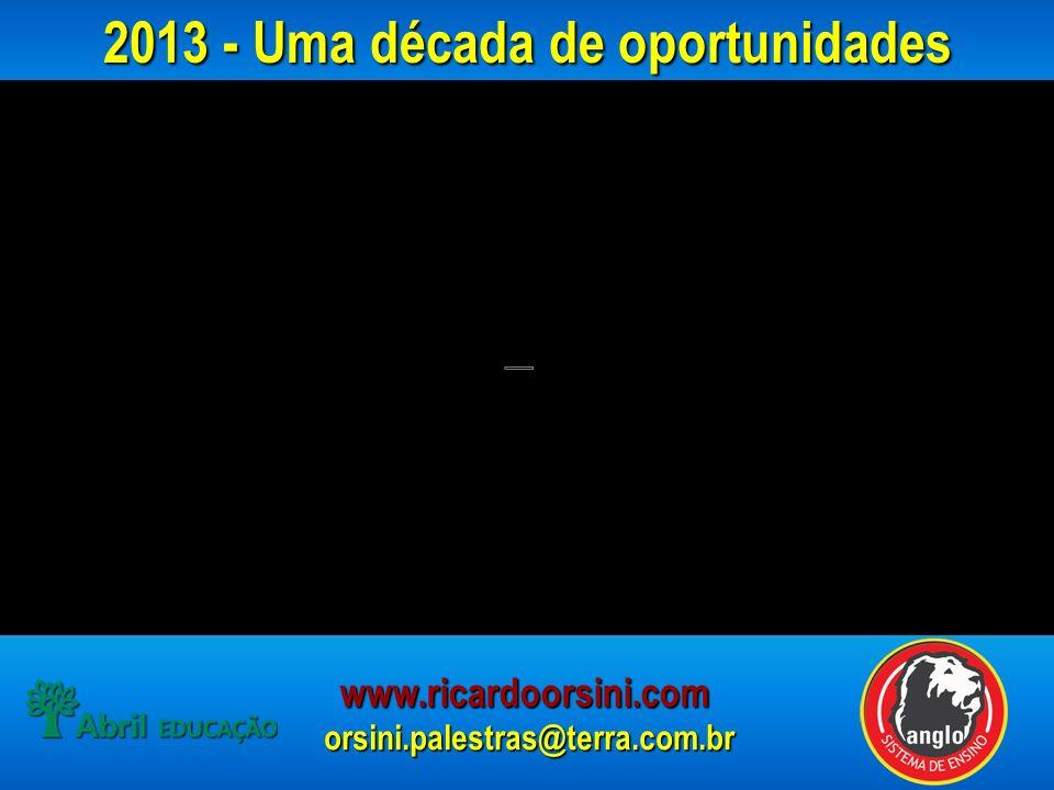 2013 - Uma década de oportunidades