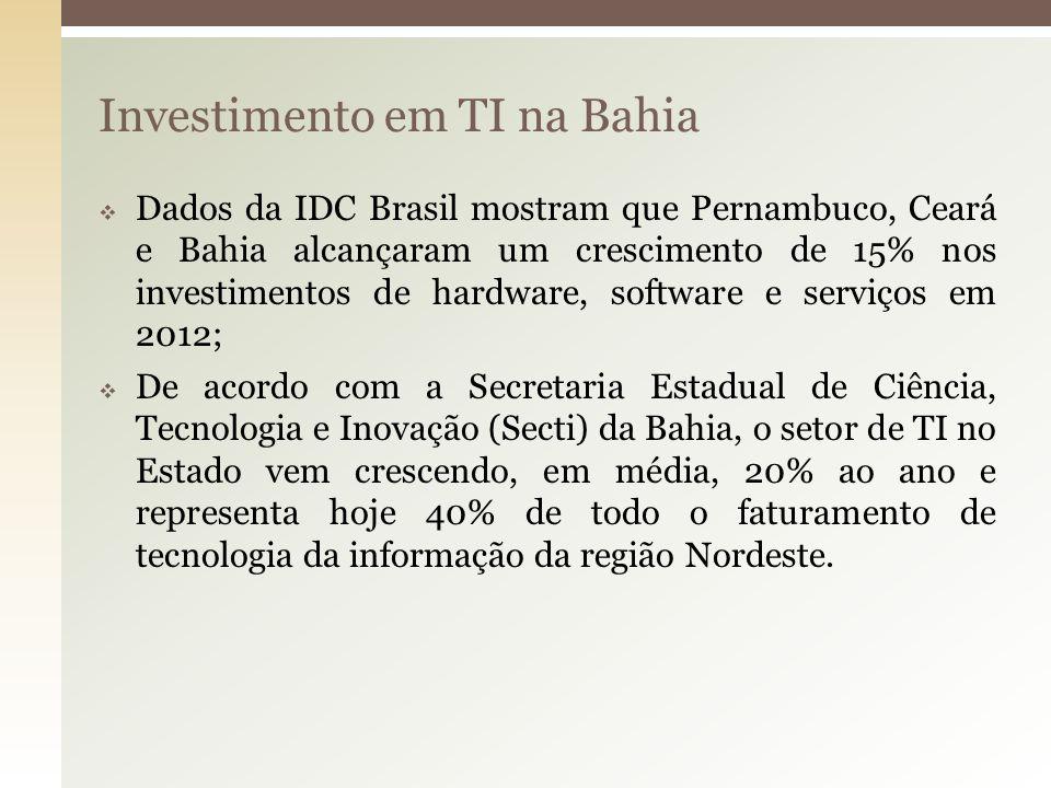 Investimento em TI na Bahia