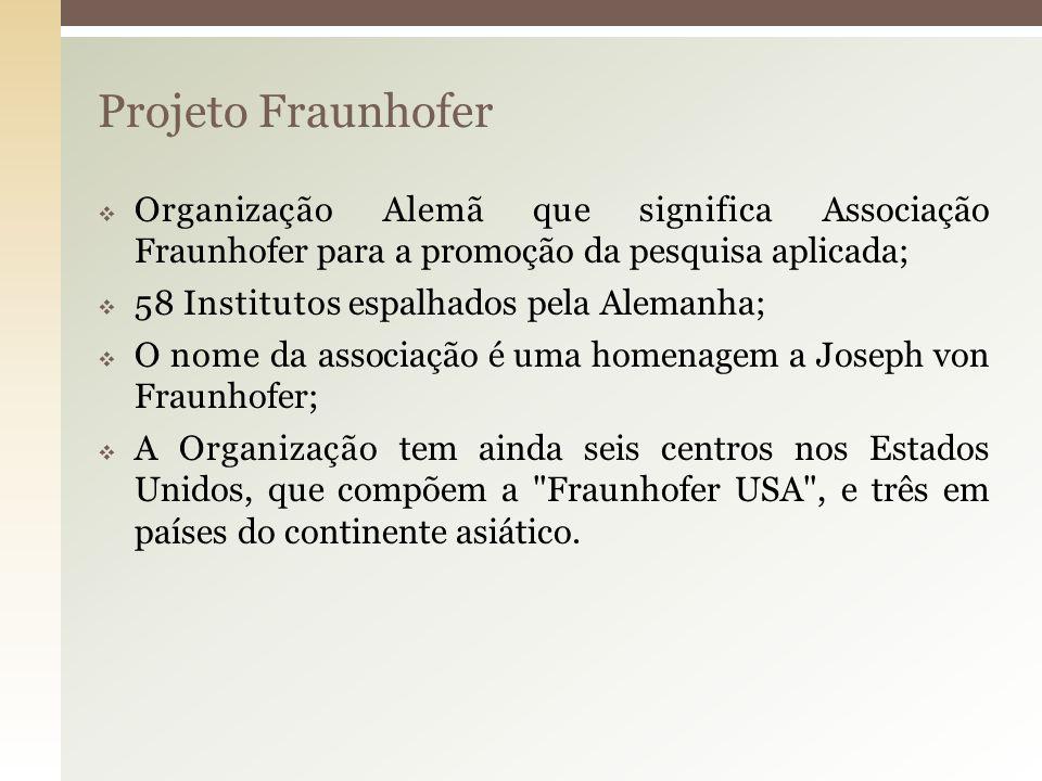 Projeto Fraunhofer Organização Alemã que significa Associação Fraunhofer para a promoção da pesquisa aplicada;