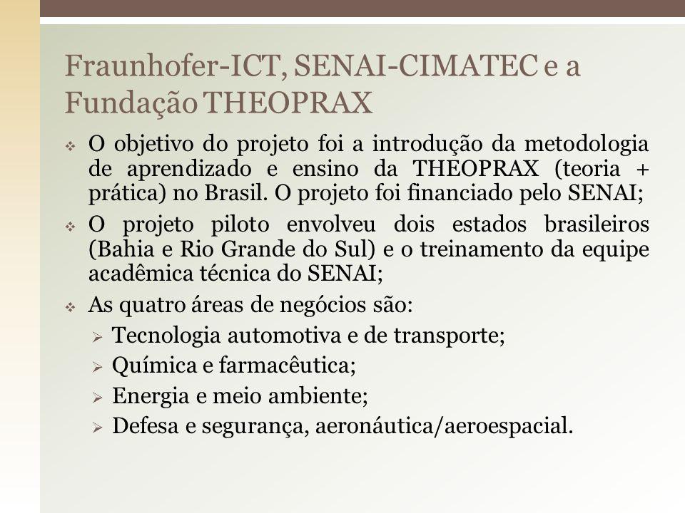 Fraunhofer-ICT, SENAI-CIMATEC e a Fundação THEOPRAX