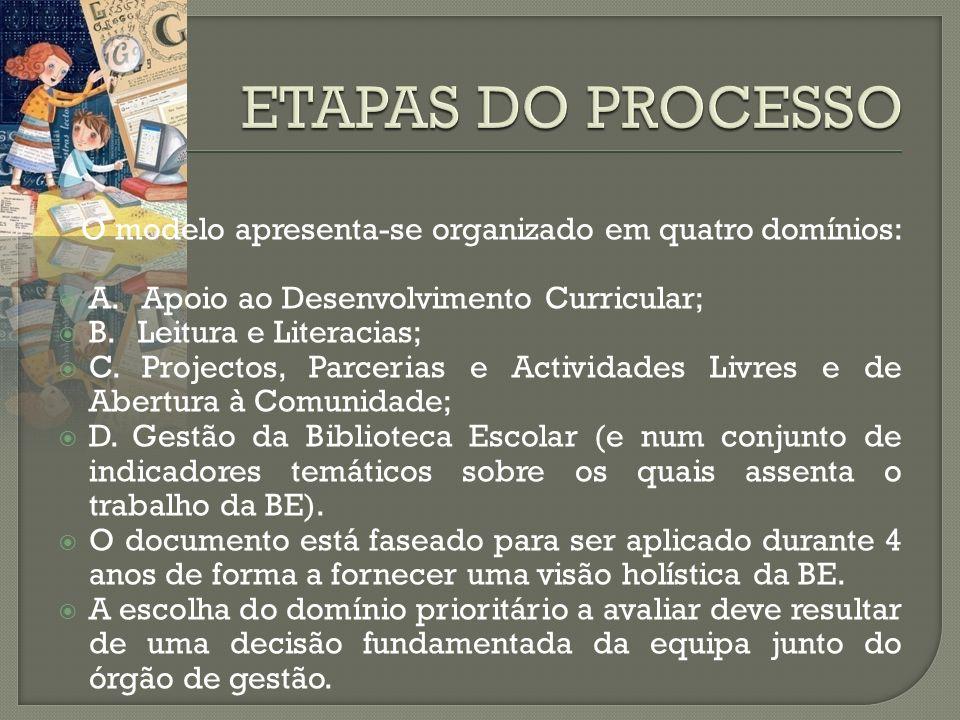 ETAPAS DO PROCESSO O modelo apresenta-se organizado em quatro domínios: A. Apoio ao Desenvolvimento Curricular;