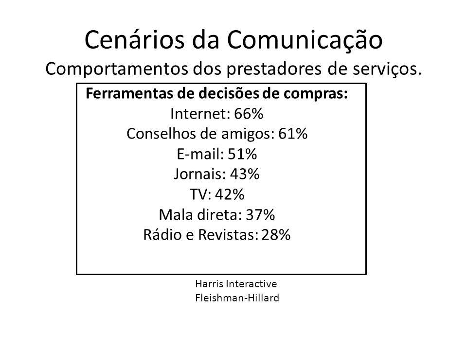 Cenários da Comunicação Comportamentos dos prestadores de serviços.