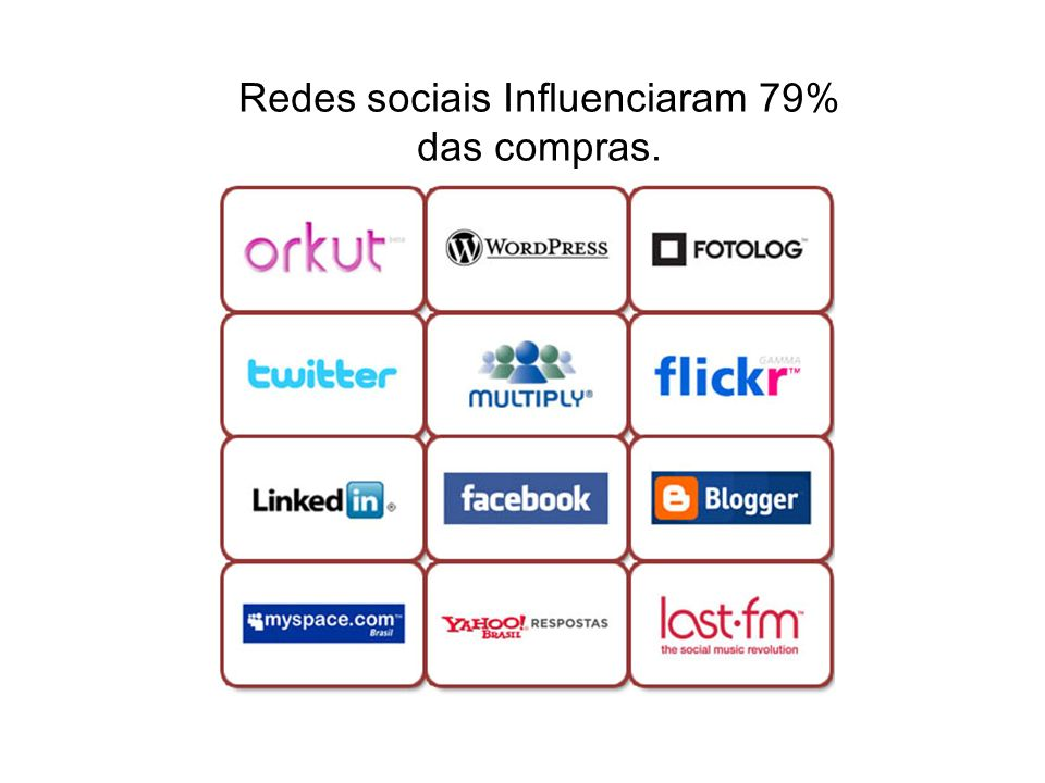 Redes sociais Influenciaram 79%