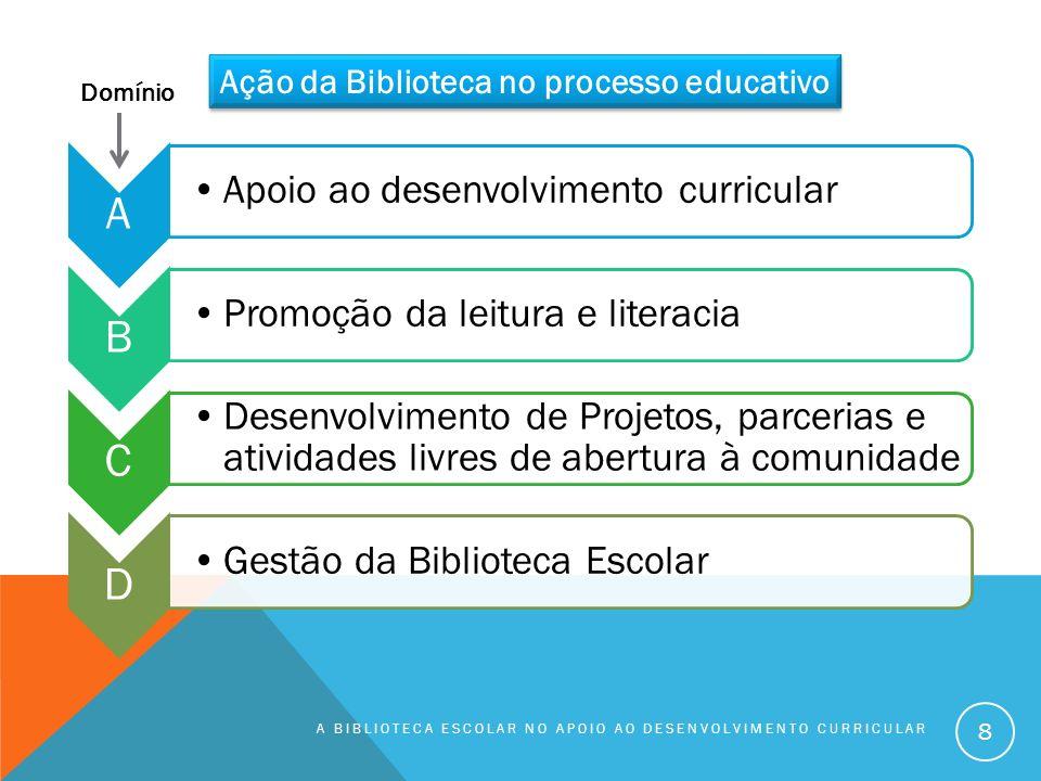 Ação da Biblioteca no processo educativo