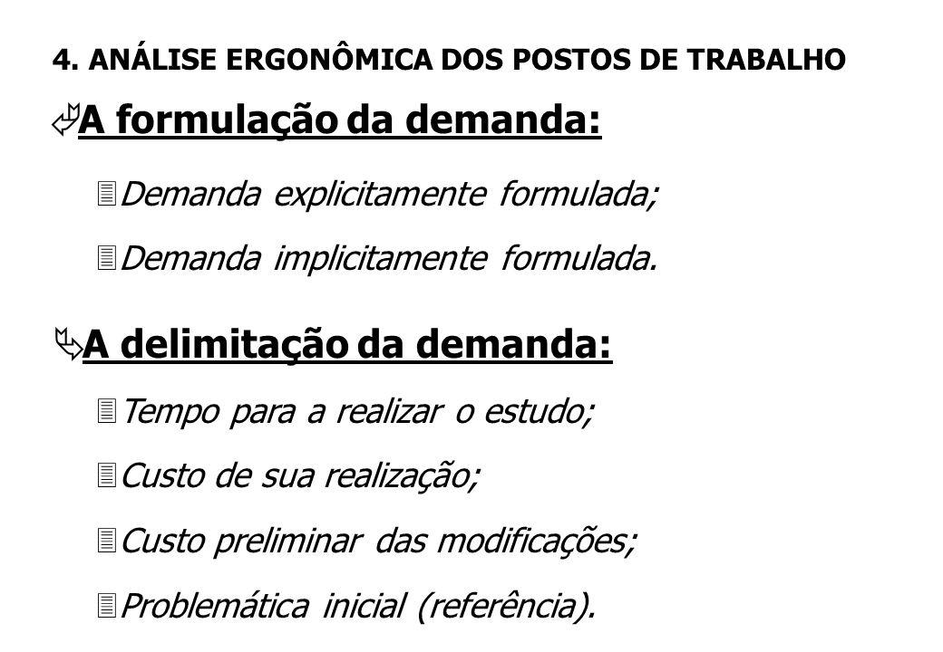 A formulação da demanda: