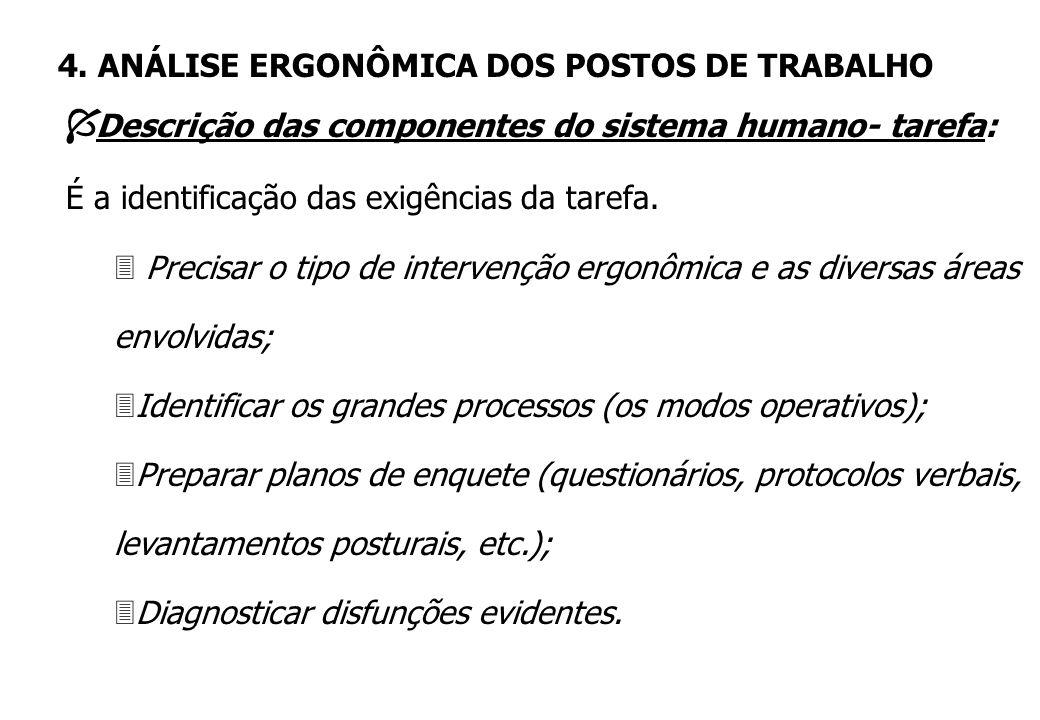 Descrição das componentes do sistema humano- tarefa: