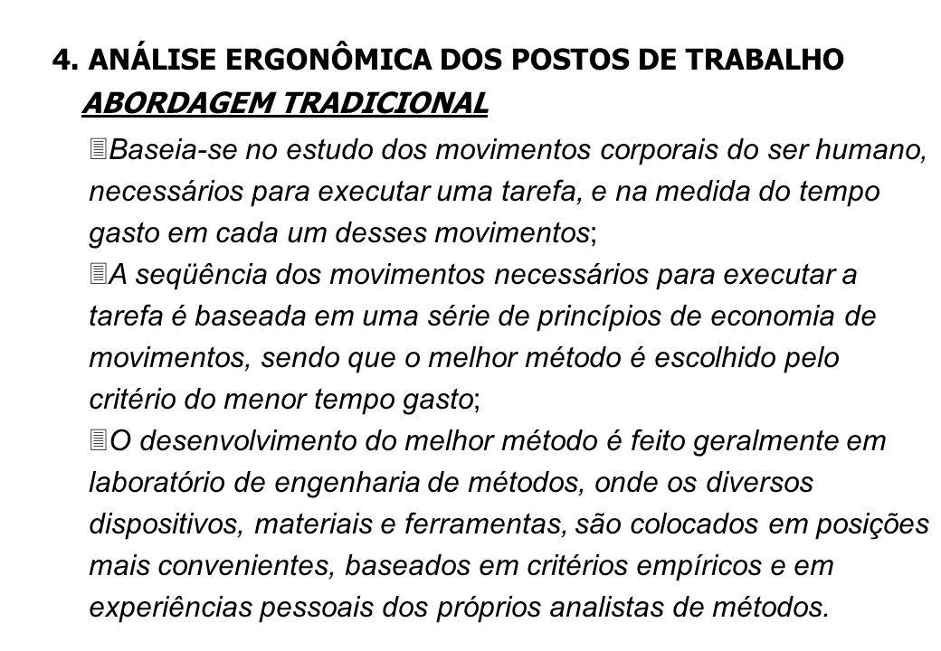 4. ANÁLISE ERGONÔMICA DOS POSTOS DE TRABALHO