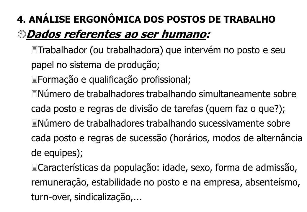 Dados referentes ao ser humano: