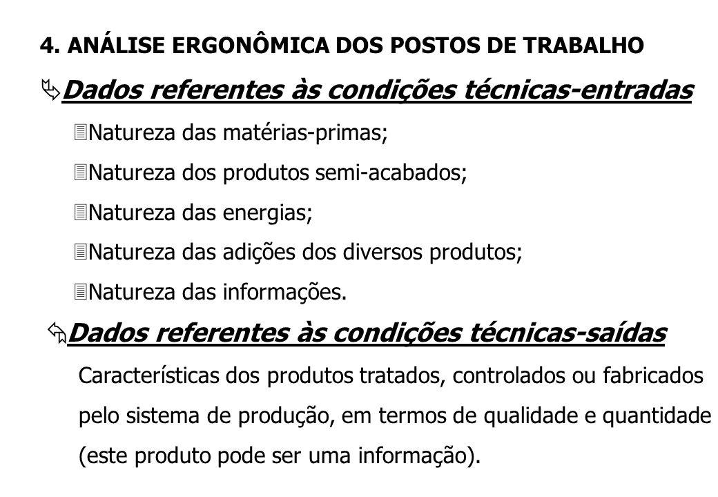 Dados referentes às condições técnicas-entradas