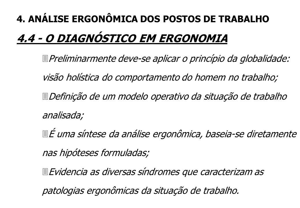 4.4 - O DIAGNÓSTICO EM ERGONOMIA