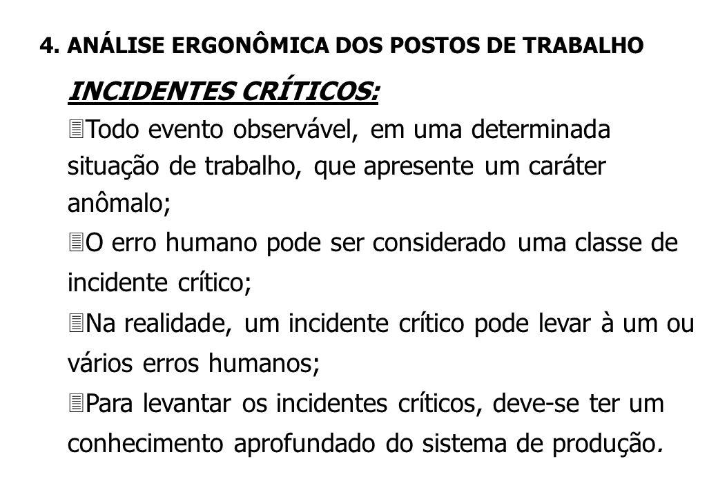 O erro humano pode ser considerado uma classe de incidente crítico;